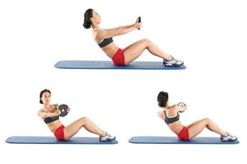 Obliques Exercises: Get Rid of Love Handles , Muffin Top, and Strengthen Oblique Muscles