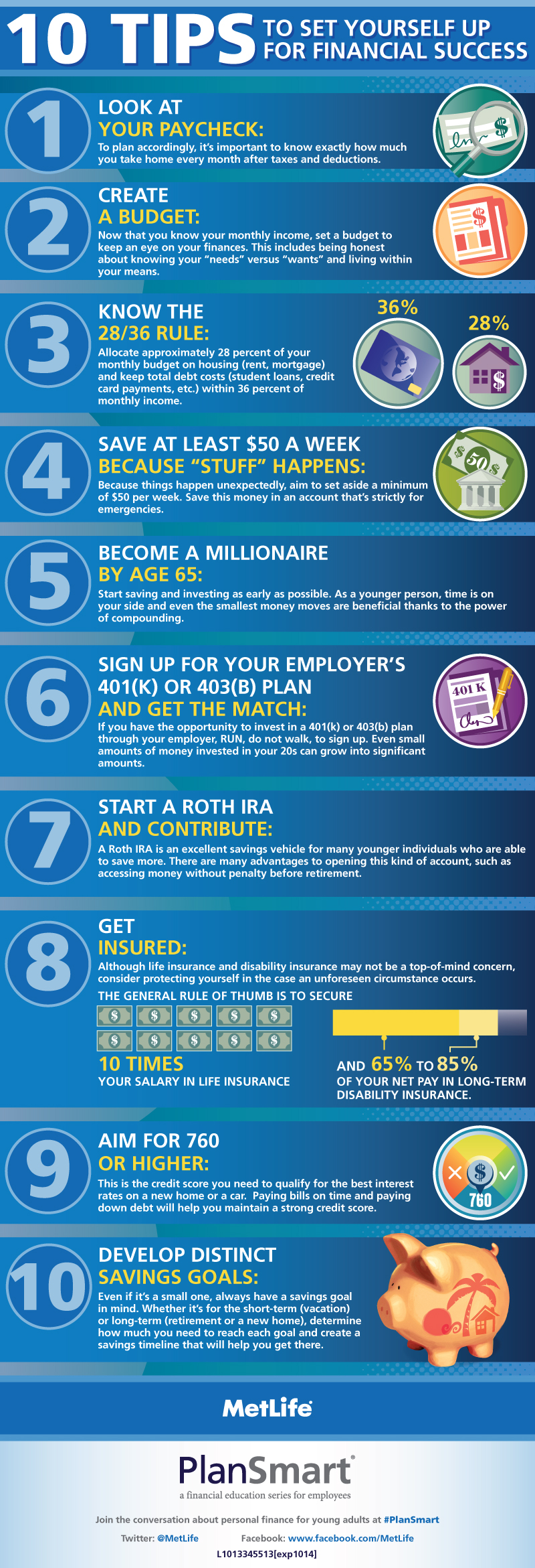 Set Yourself Up For Financial Success Infographic