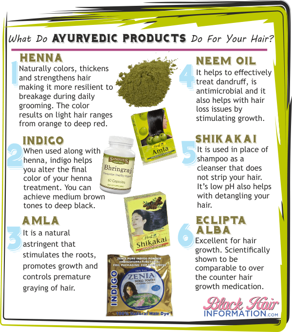 What Do Ayurvedic Products Do For Your Hair?