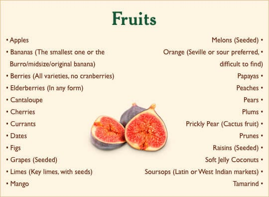 Non Acidic Fruits That Are Alkaline Black Health And Wealth