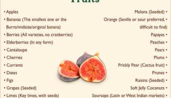 Non acidic foods list black health and wealth non acidic fruits that are alkaline forumfinder Images