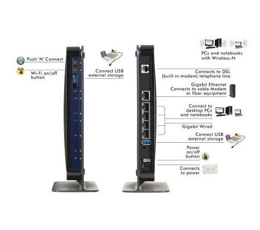 Dsl With Phone Line Wiring Diagram On Telephone Modem Wireless Router