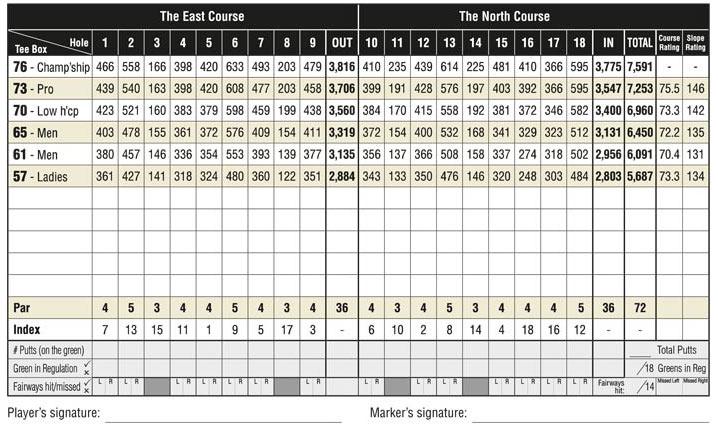 Scorecard  Black Mountain Golf Club