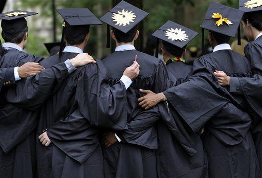 Economy College Graduates