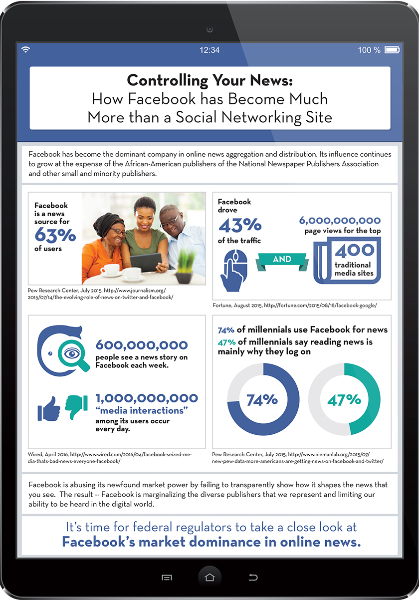 facebookharms_inforgraphic_web120