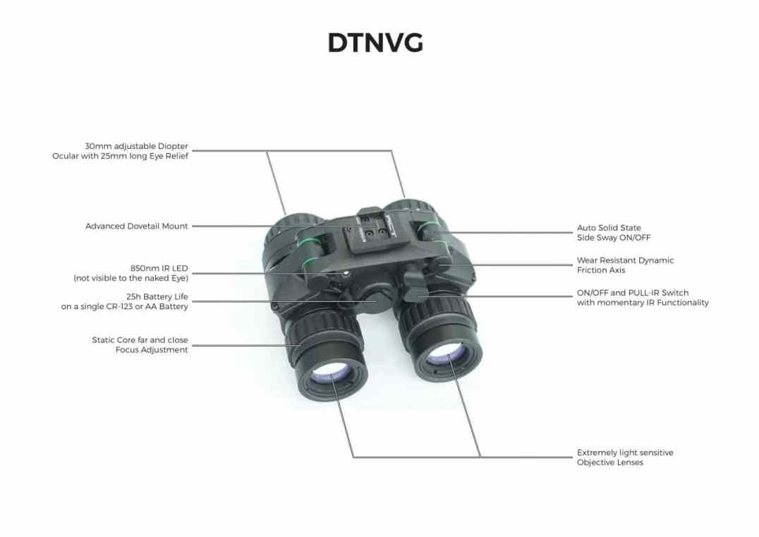 ACT INC Black DTNVGs
