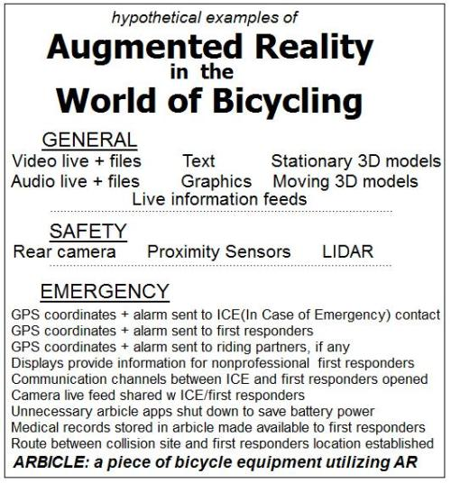 The future of AR in the world of bicycling