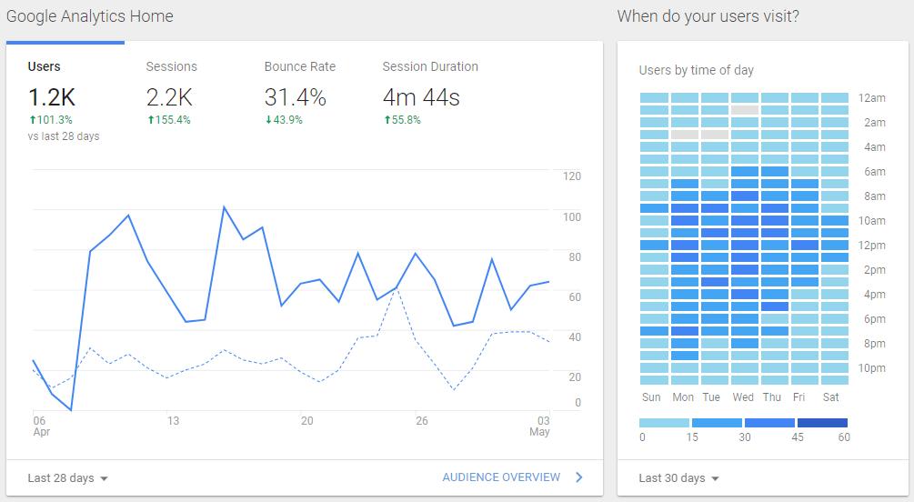 Pittsley-Realty-Analytics-new-website