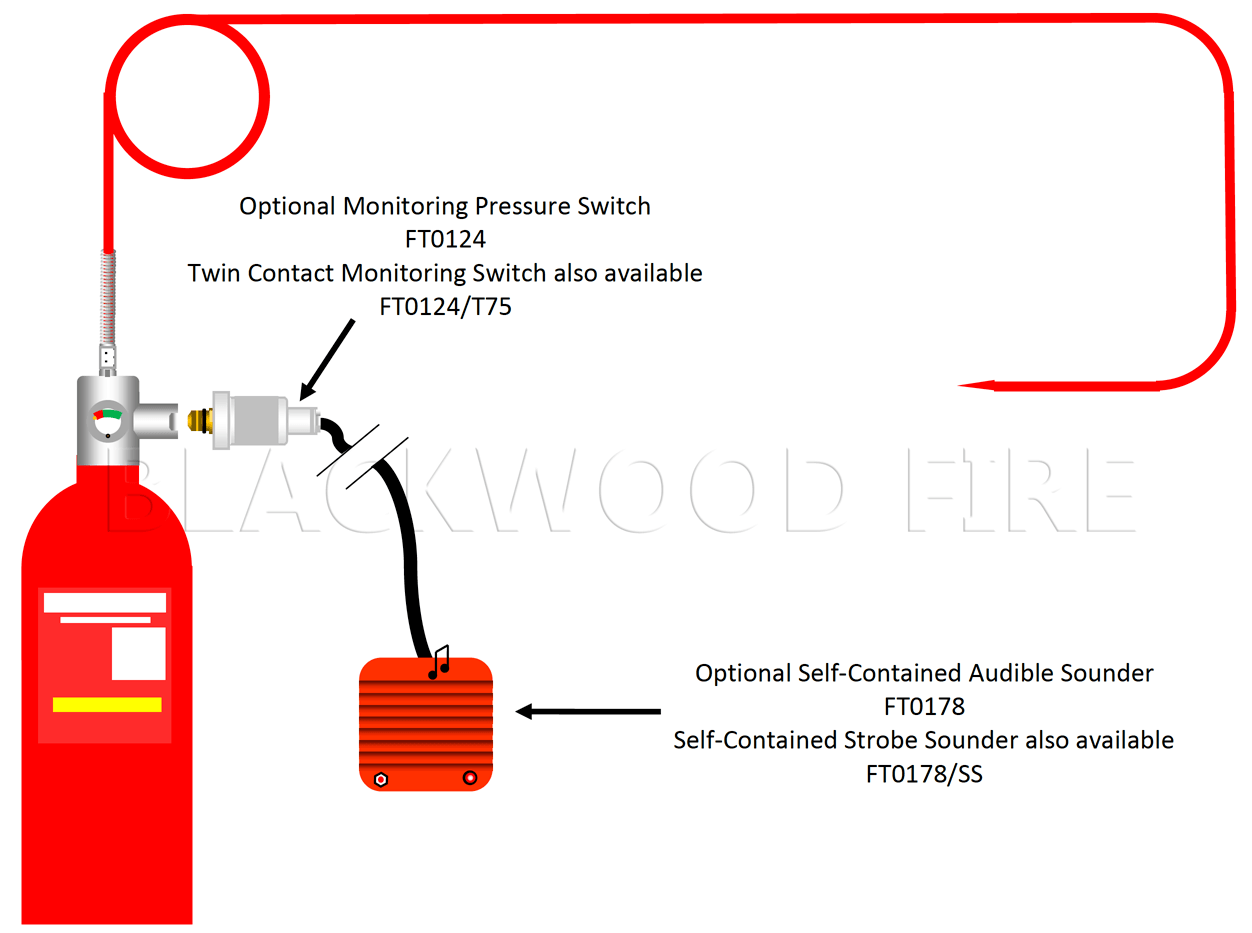 ansul system how it works guitar wiring diagram generator firetrace automatic fire suppression systems sourh wales