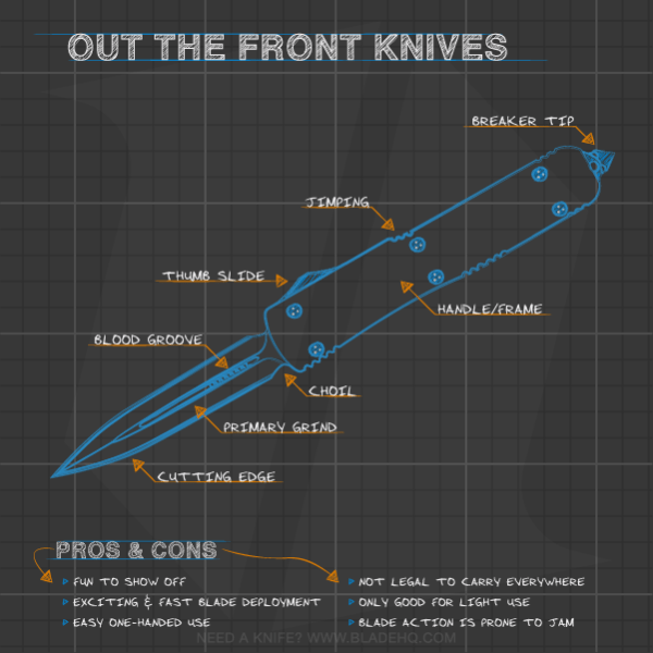 Anatomy of an Out The Front Knife