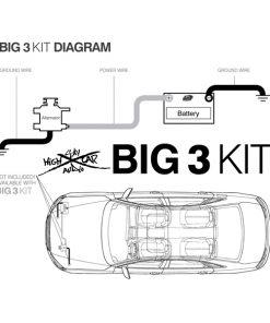 Sky High Car Audio – BIG3 Wiring kit 100% OFC