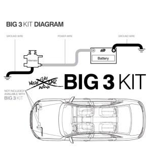 Sky High Car Audio – BIG3 Wiring kit 100% OFC – BladeICE