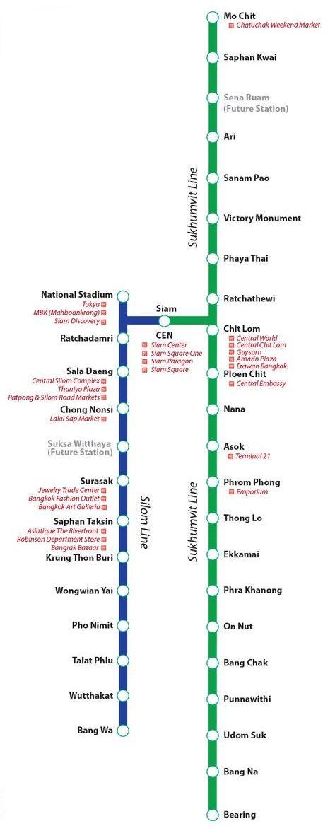 Peta BTS Skytrain Bangkok, Thailand