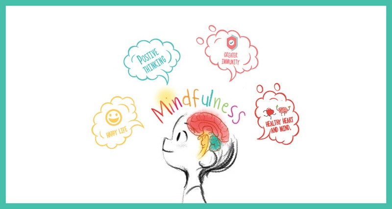 otak yang mindful