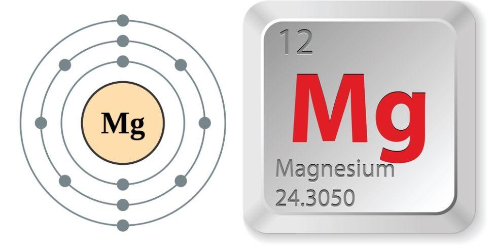 simbol kimia dan nomor atom unsur magnesium