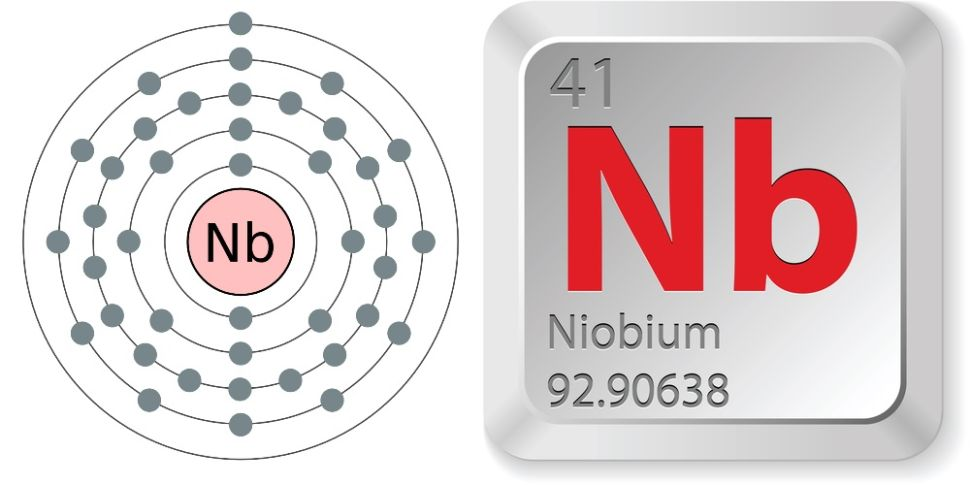 nomor atom dan simbol kimia unsur niobium
