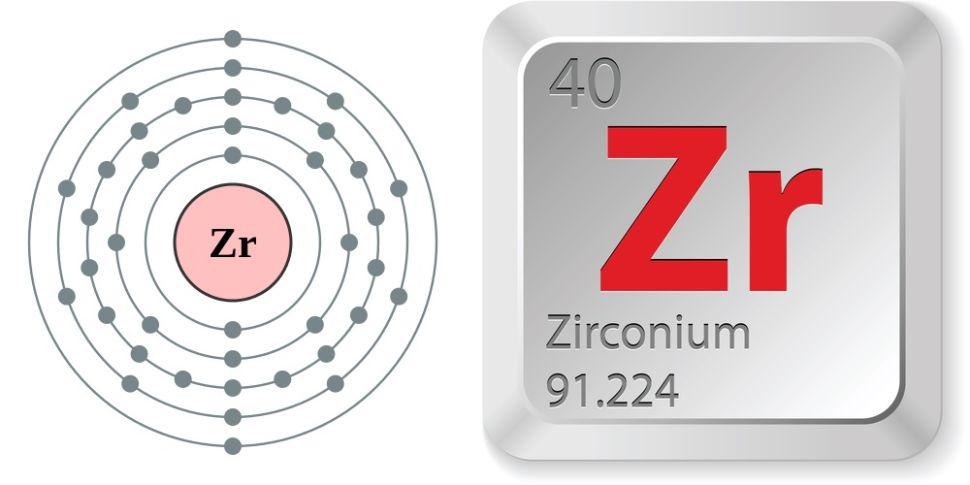 simbol kimia dan nomor atom unsur zirkonium