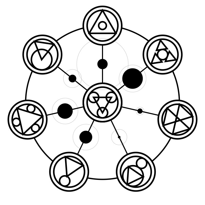 Auxiliary image