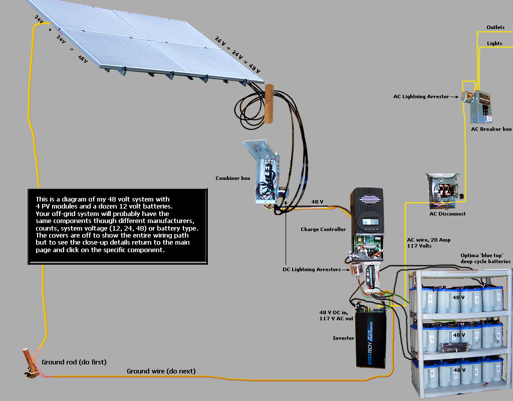 Solar System Wiring Diagram Disconnect