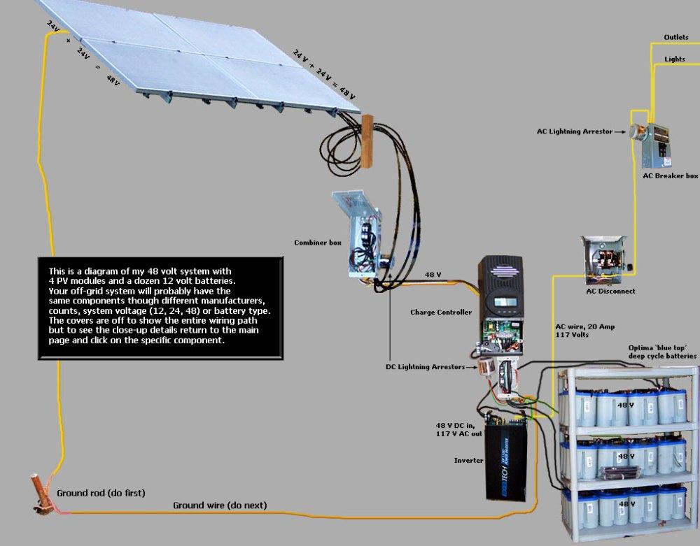 medium resolution of pv combiner box wiring diagram solar combiner box diagram