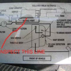 2004 Jeep Grand Cherokee Engine Diagram Ba Falcon Premium Sound Wiring Evap Leak Fault Fixed!!!!!! - Jeepforum.com