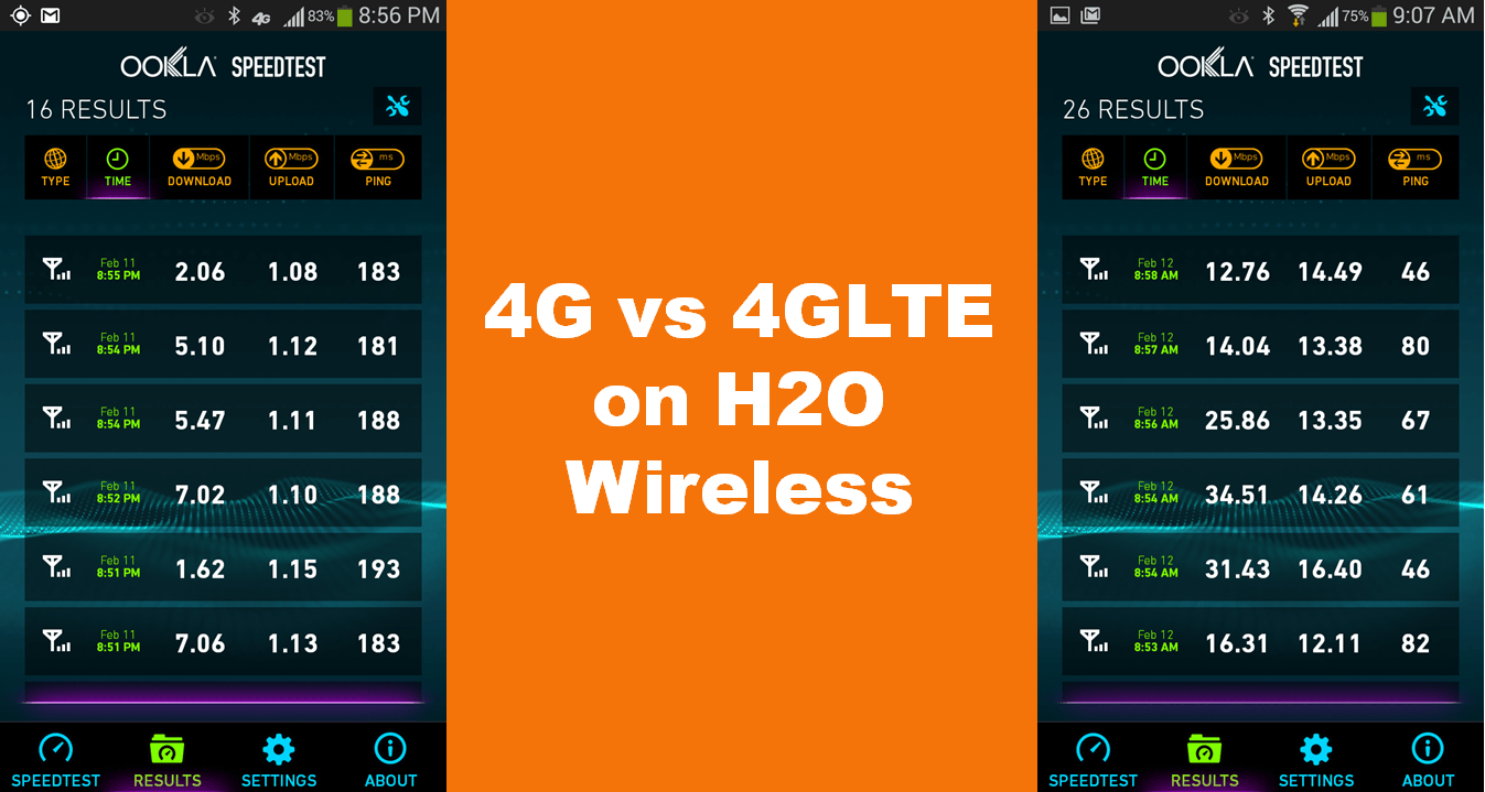 The Ultimate Guide to H2O Wireless 4G LTE Upgrade \u2013 Blake\u0027s Best