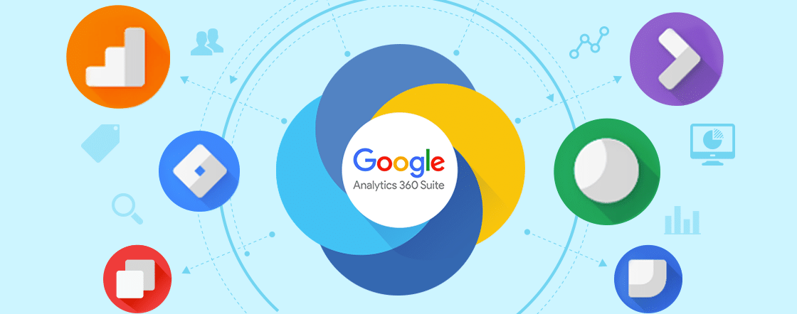 Image result for google analytics 360 suite
