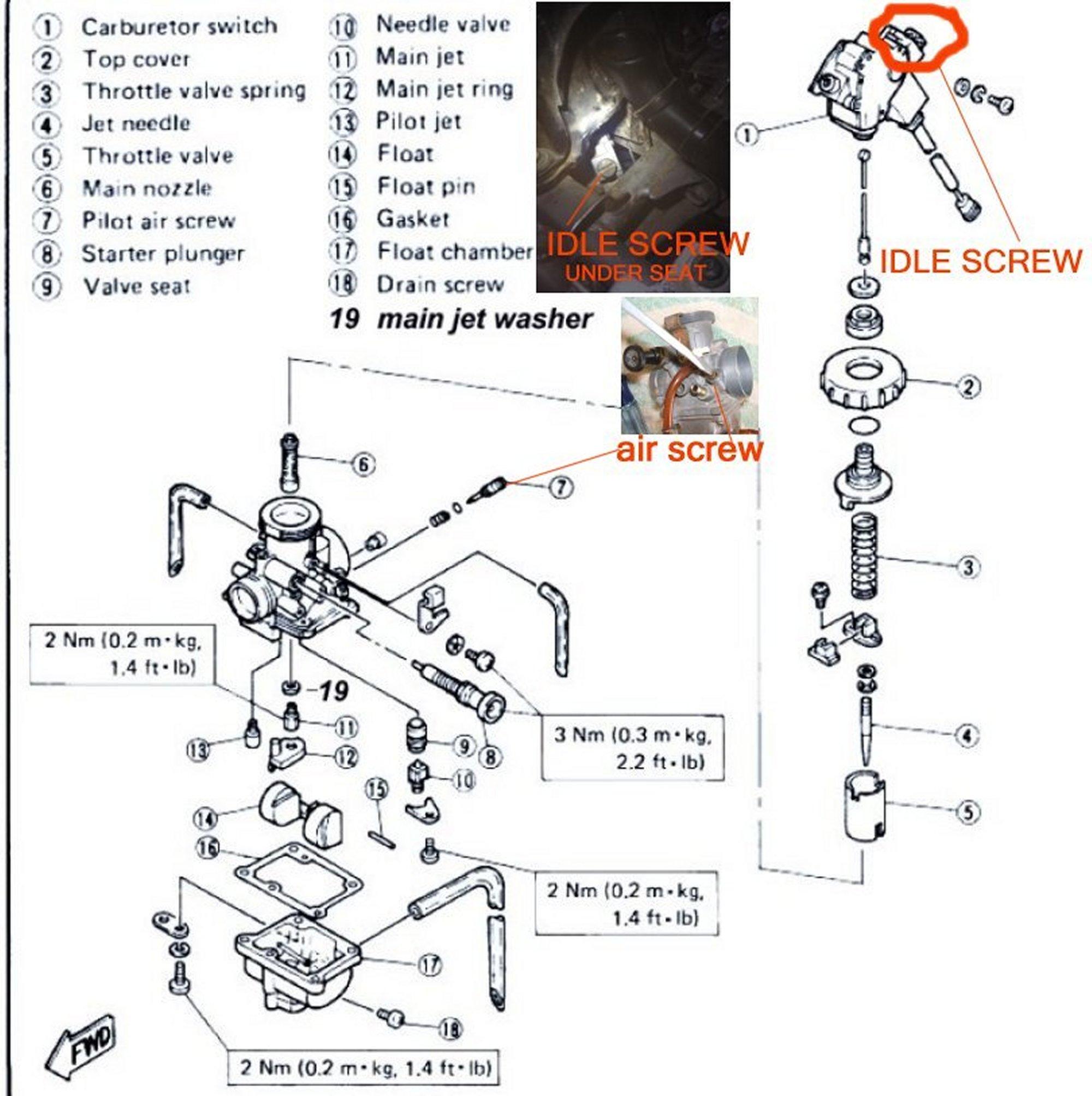 hight resolution of new blaster need jetting help blasterforum comcarb plus idle 1 1 1 big 1 jpg