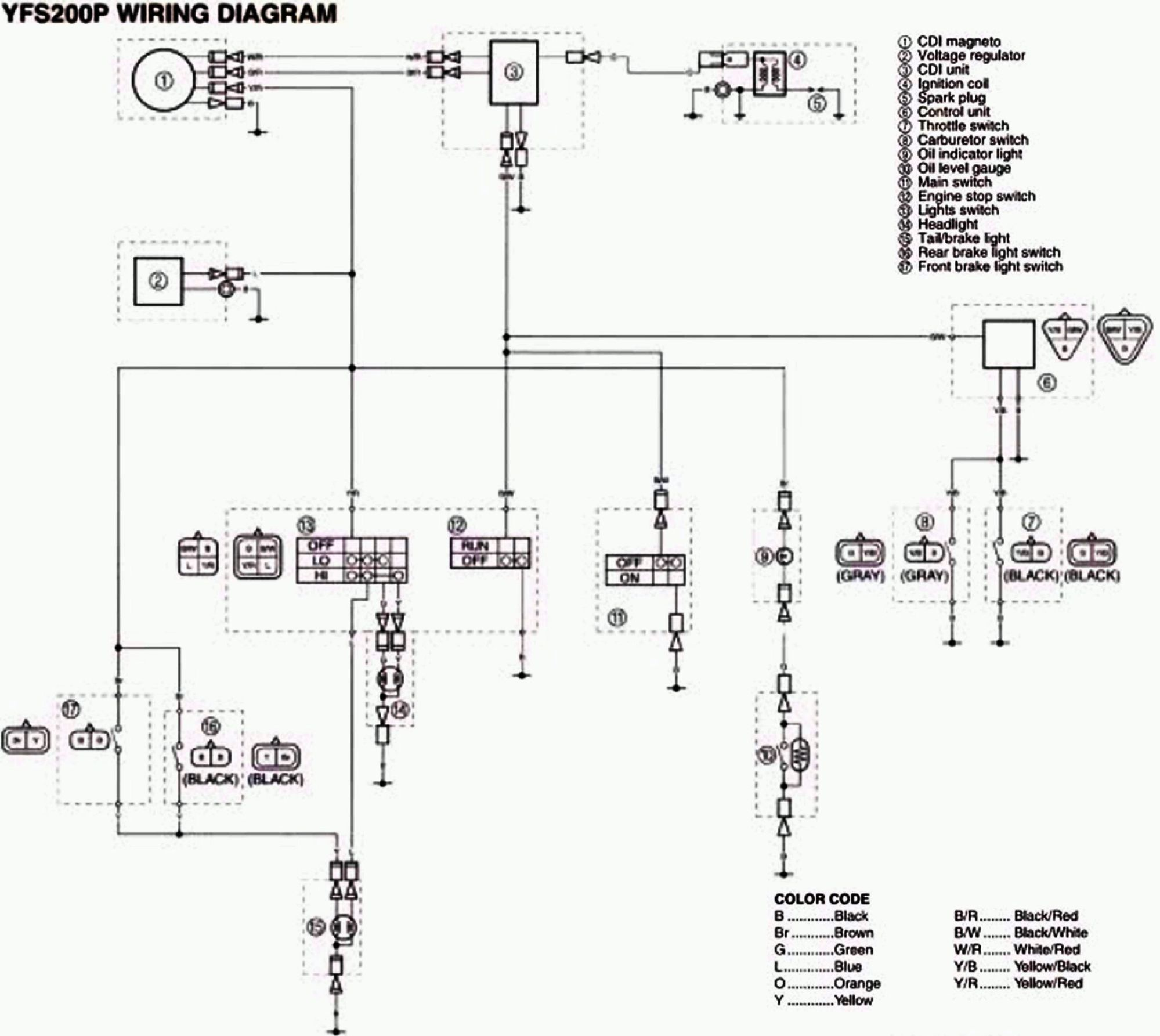 hight resolution of stock wiring diagrams blasterforum com yamaha blaster wiring harness 03 five wire stator