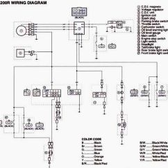 1998 Yamaha Blaster Wiring Diagram Land Cruiser 200 Electrical Stock Diagrams Blasterforum