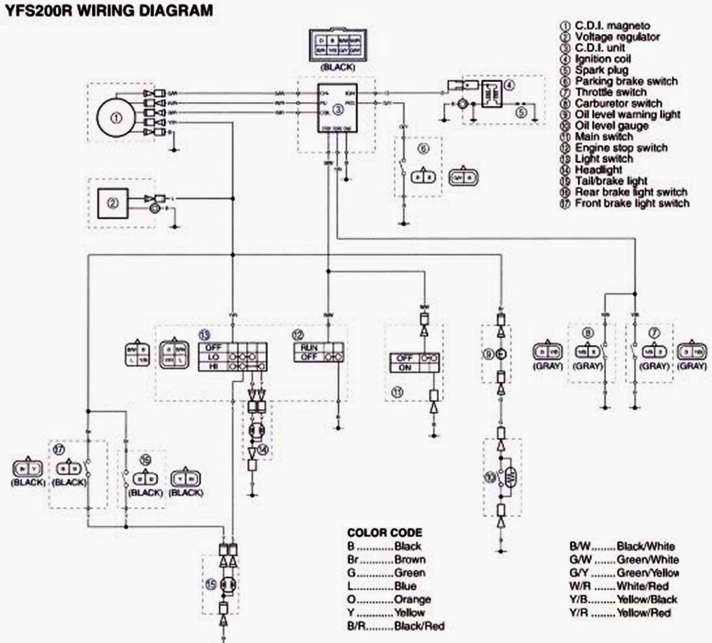 medium resolution of 2002 yamaha kodiak wiring diagram
