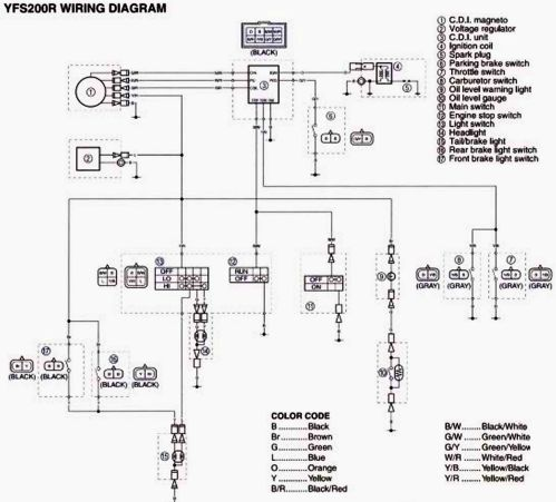 small resolution of 2002 yamaha kodiak wiring diagram