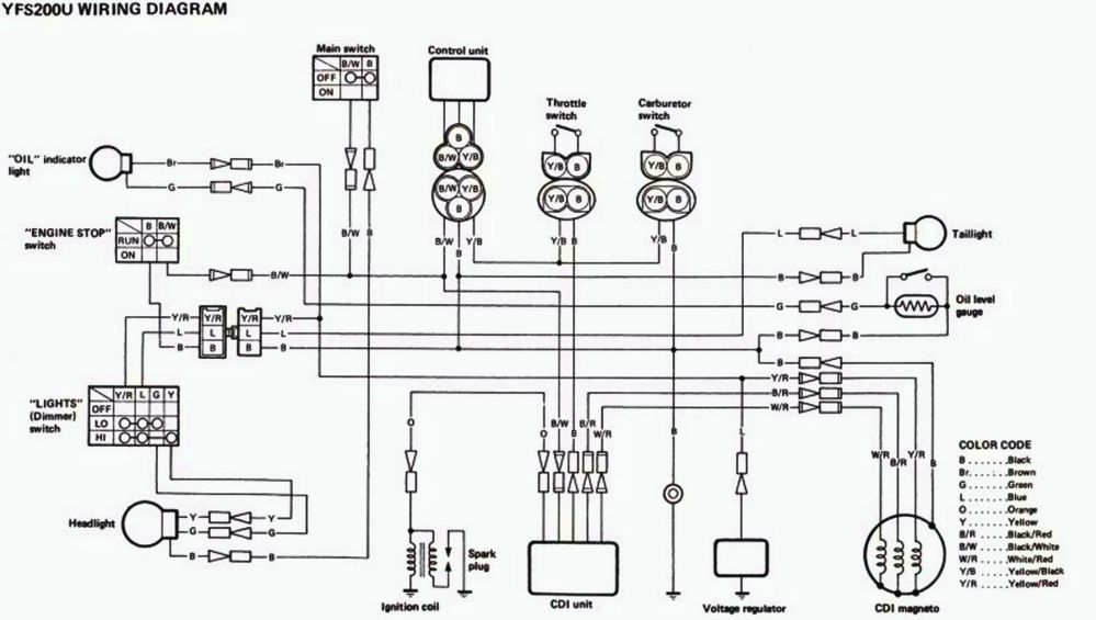 medium resolution of yamaha blaster wiring diagram