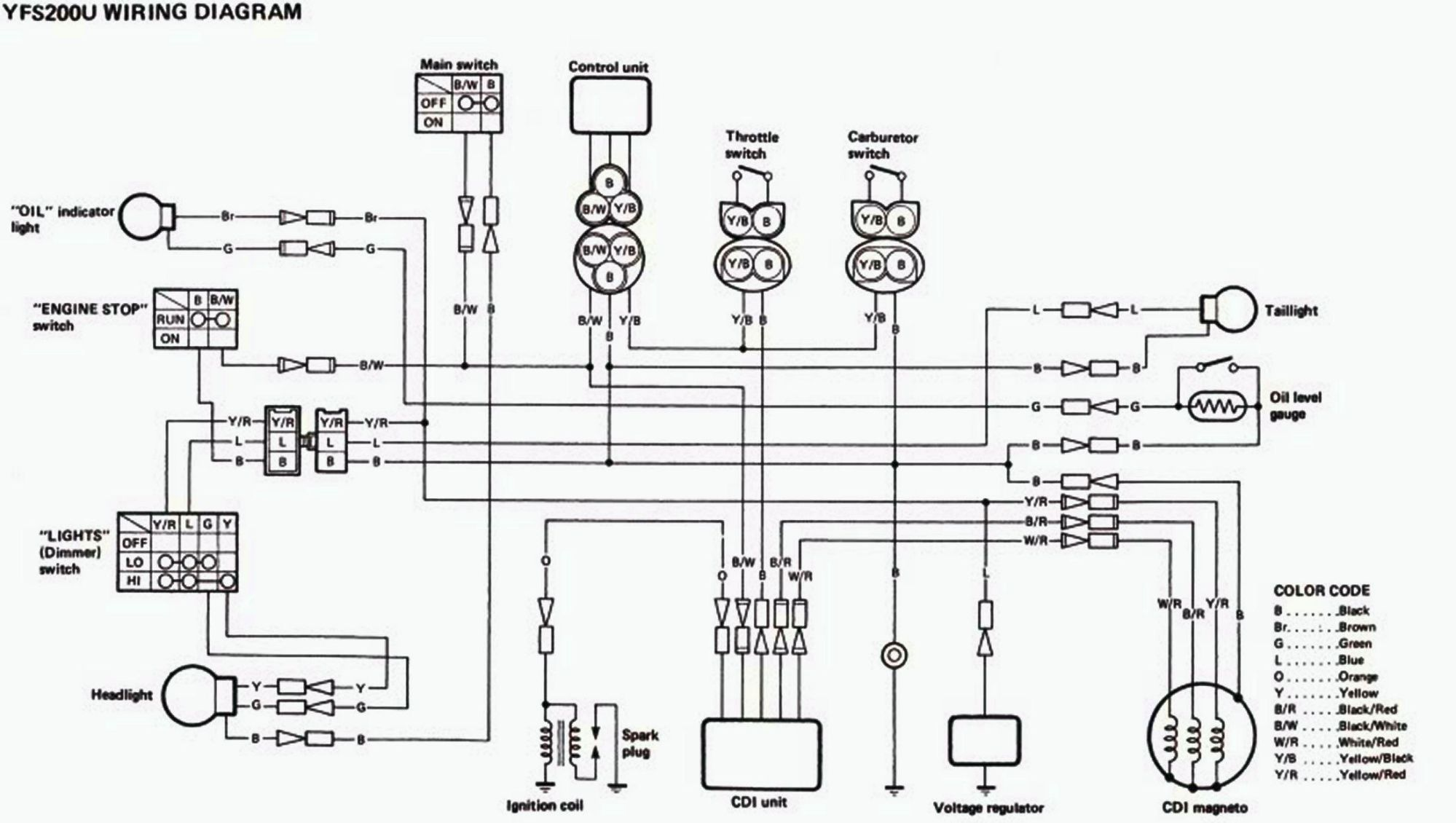 hight resolution of yamaha blaster wiring diagram