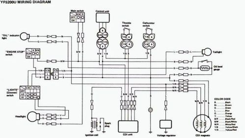 small resolution of yamaha blaster wiring diagram