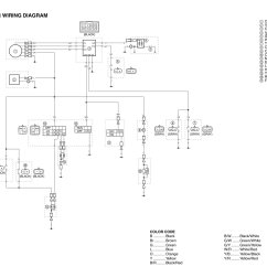 1998 Yamaha Blaster Wiring Diagram Radio For 1999 Jeep Grand Cherokee 2000 Big Bear 400 Carburetor Get