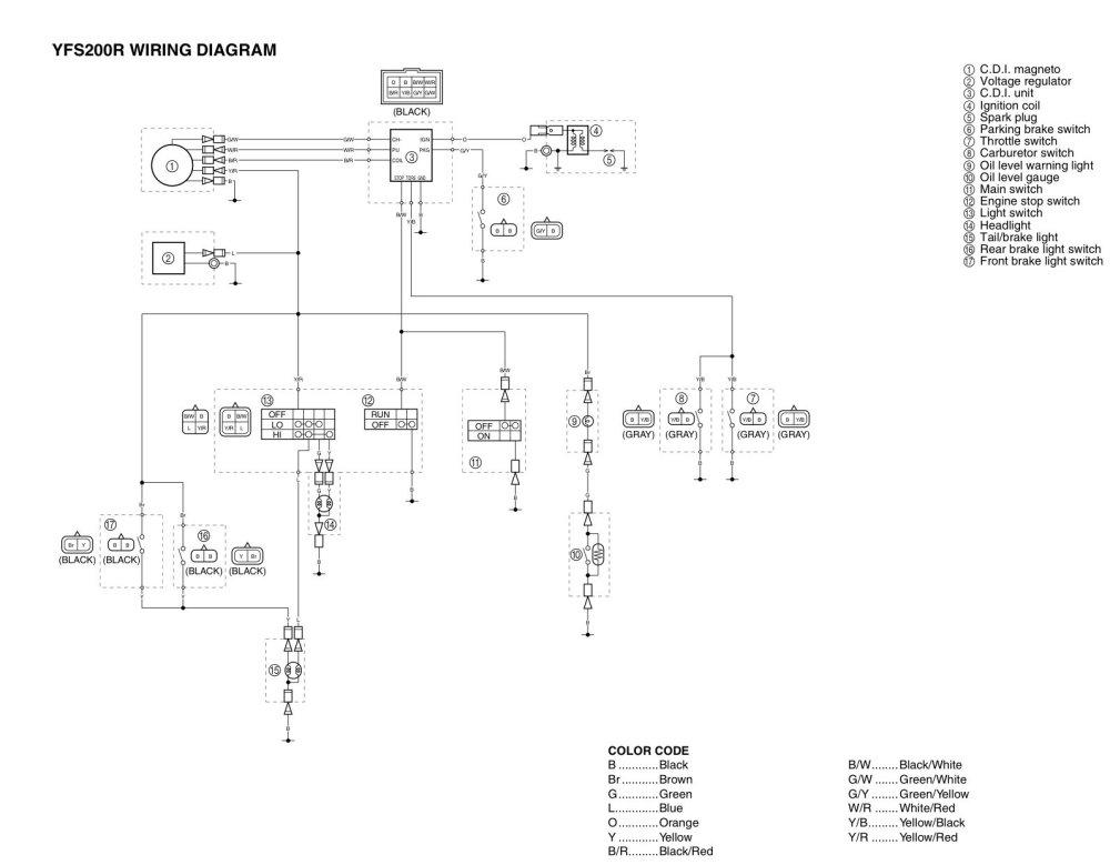 medium resolution of 2002 yamaha banshee wiring