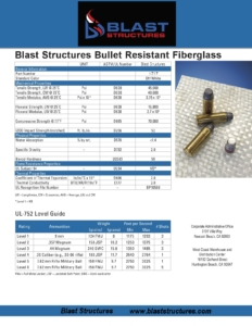 Bullet Resistant Products  Blast Structures