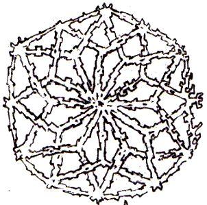 Fractal Metaphysics