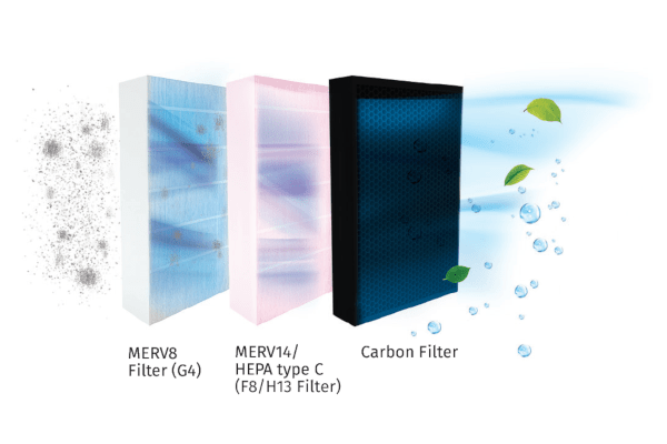 isobox-filter-small-large-residential-single-room-ventilation-fans-motors-ducting-heat-energy-recovery-systems-blauberg-na