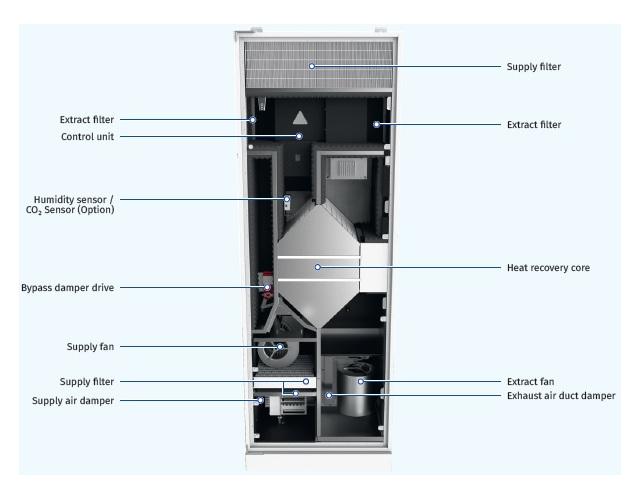 Civic Heat Recovery Ventilator Spec