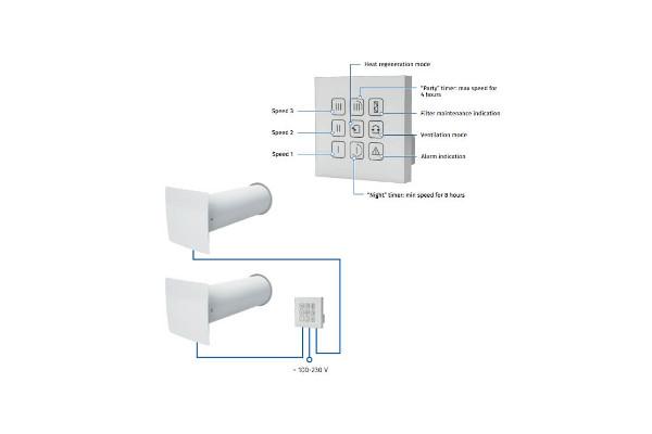 Vento Series ECO2 A50 Pro Control Single Room Ventilator