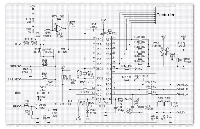 Principle of BLDC Motor Controller for Electric Vehicle