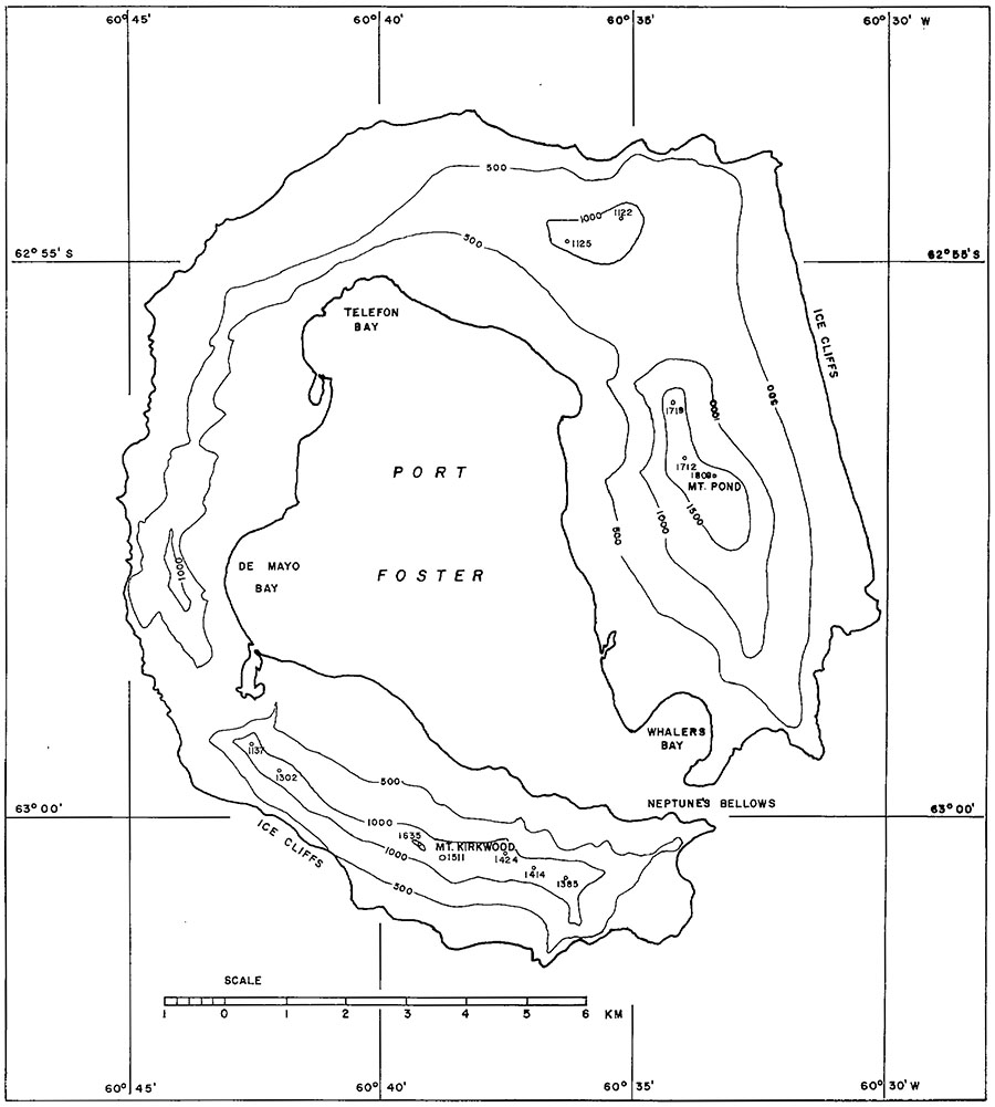 Antarctic island radio