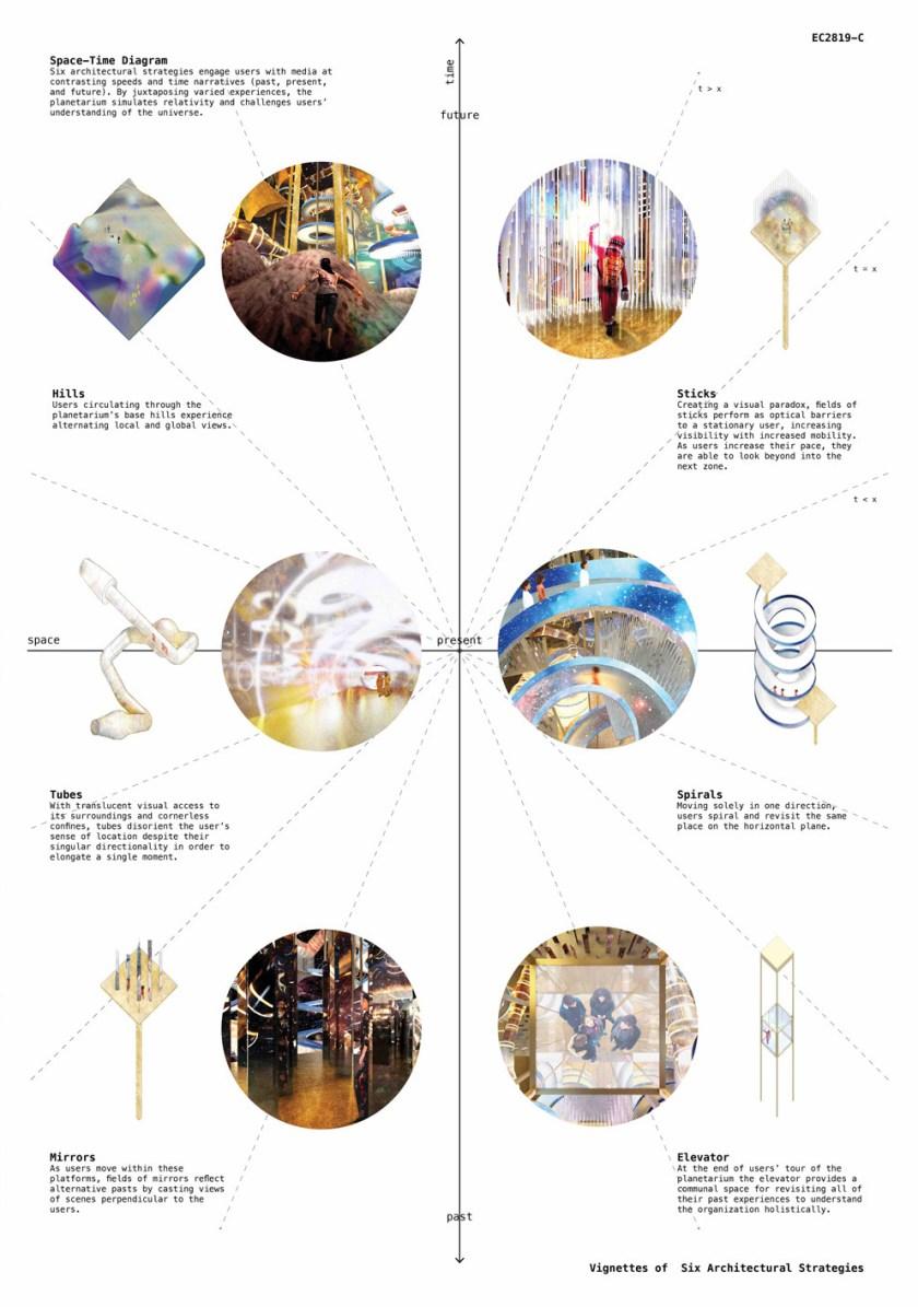 Drew heller bldgblog image microsphere planetarium proposal by christian gabbiani and elisa porro via eleven magazine pooptronica Choice Image