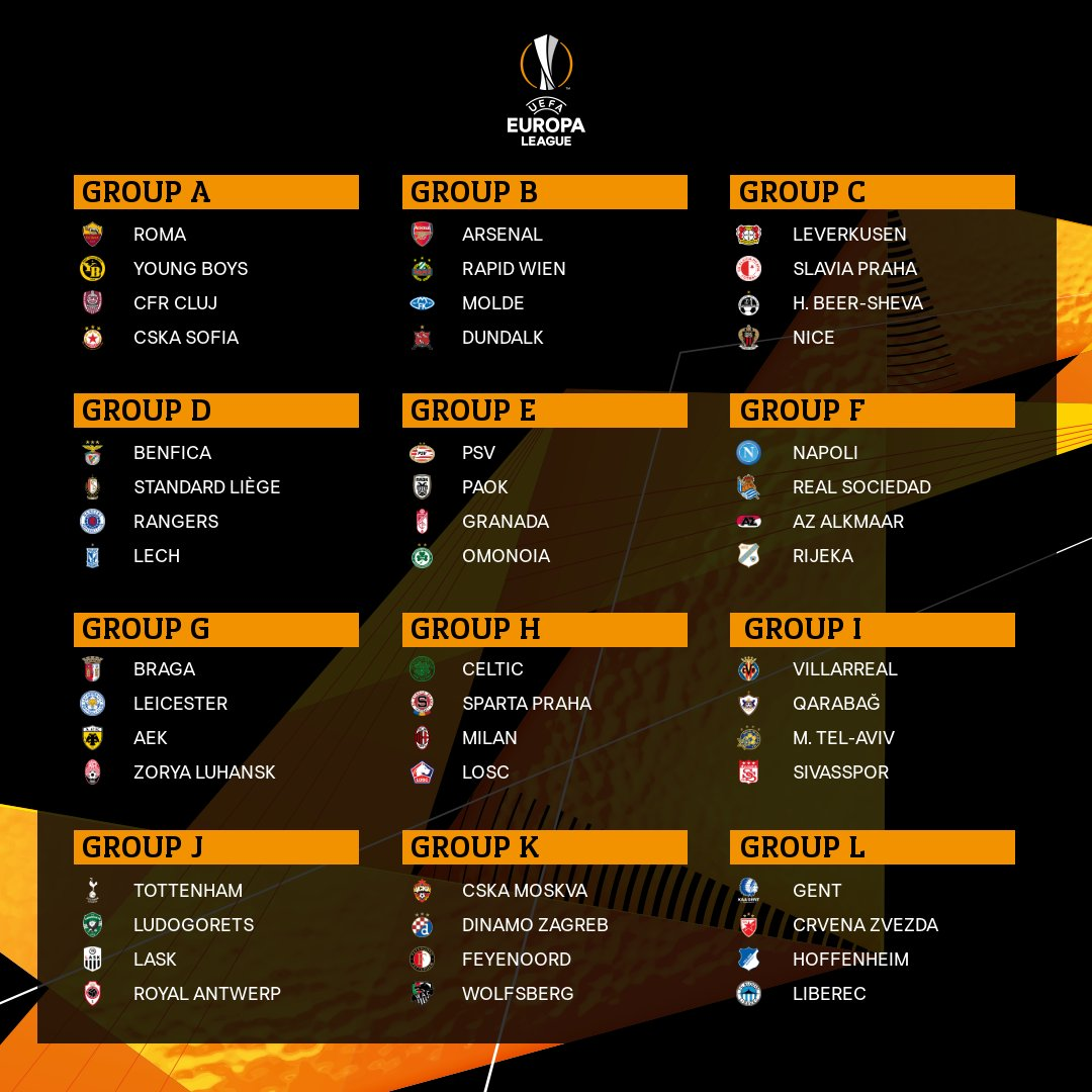 uel group stage draw for 2020 21 revealed bleachers news uel group stage draw for 2020 21