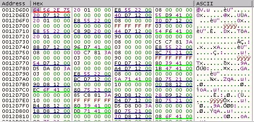"hex-encryption-process ""AZORult Trojan"" Serving ""Aurora Ransomware"" by MalActor Oktropys"