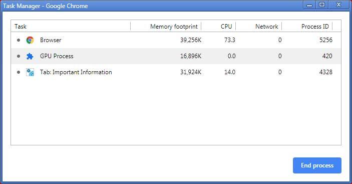 Google Chrome發現新Bug CPU使用率飆升至100% - Google Chrome 谷歌瀏覽器 - cnBeta.COM