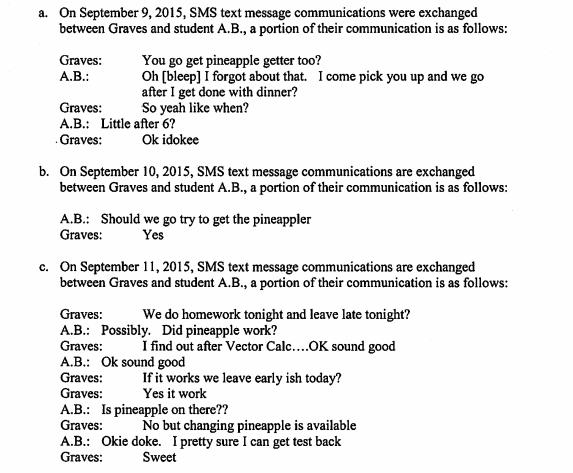 Graves conversations