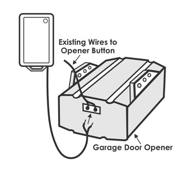 4 Wire Garage Door Opener Stove 4 Wire Wiring Diagram ~ Odicis